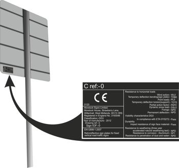 CE-marking-Requirements
