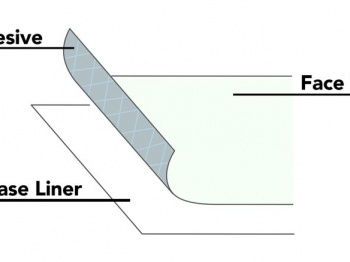 Diagram showing the release liner in a role of vinyl
